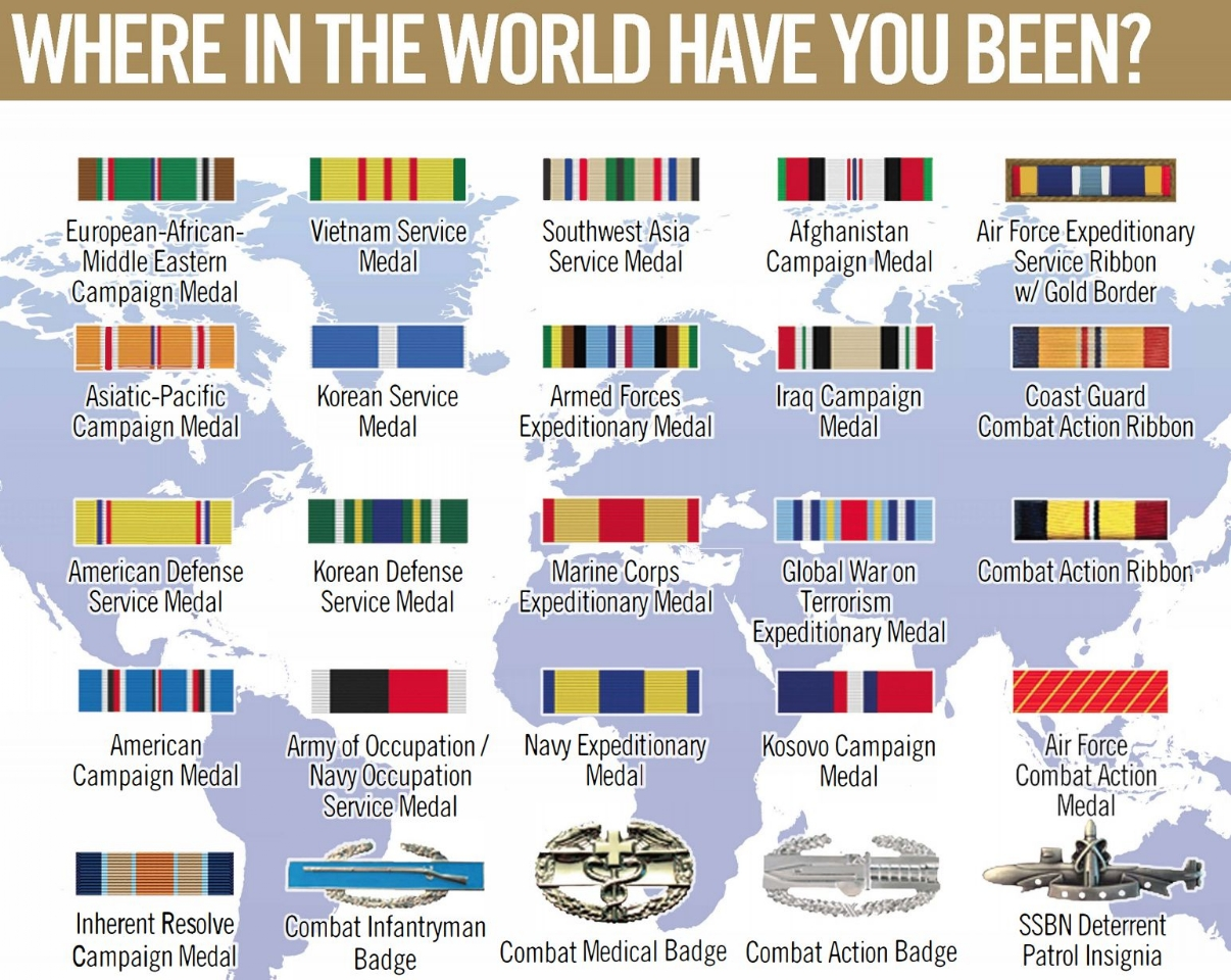 VFW Eligibility Ribbons